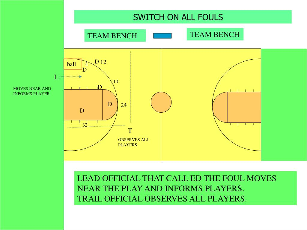 SWITCH ON ALL FOULS