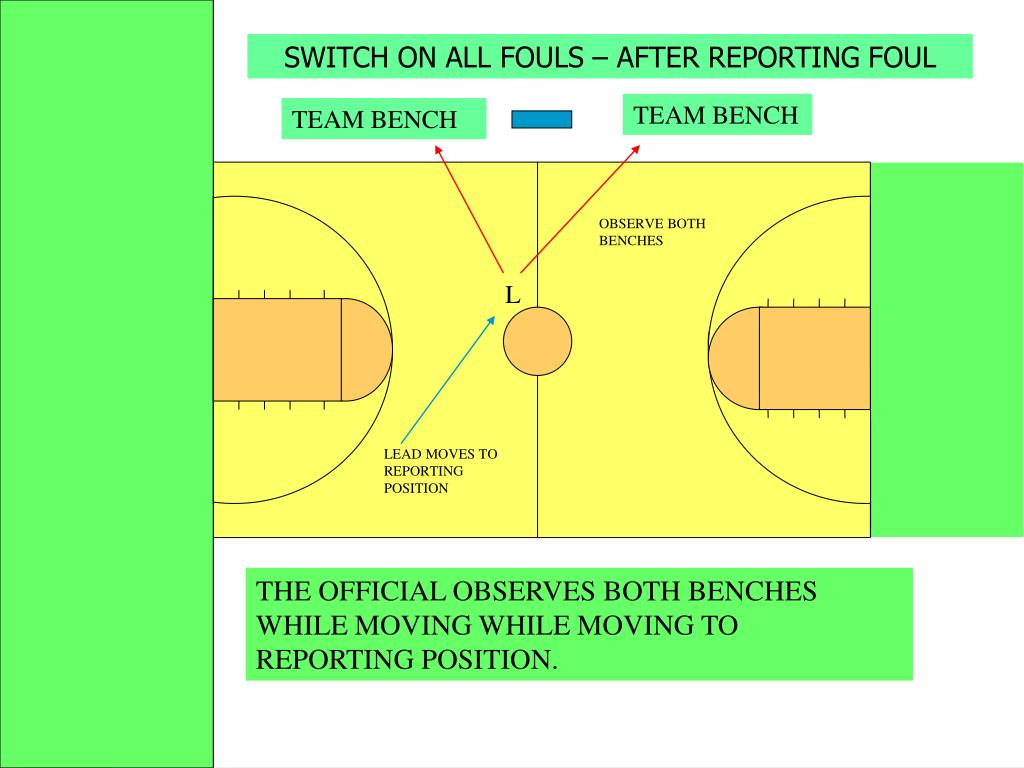 SWITCH ON ALL FOULS – AFTER REPORTING FOUL