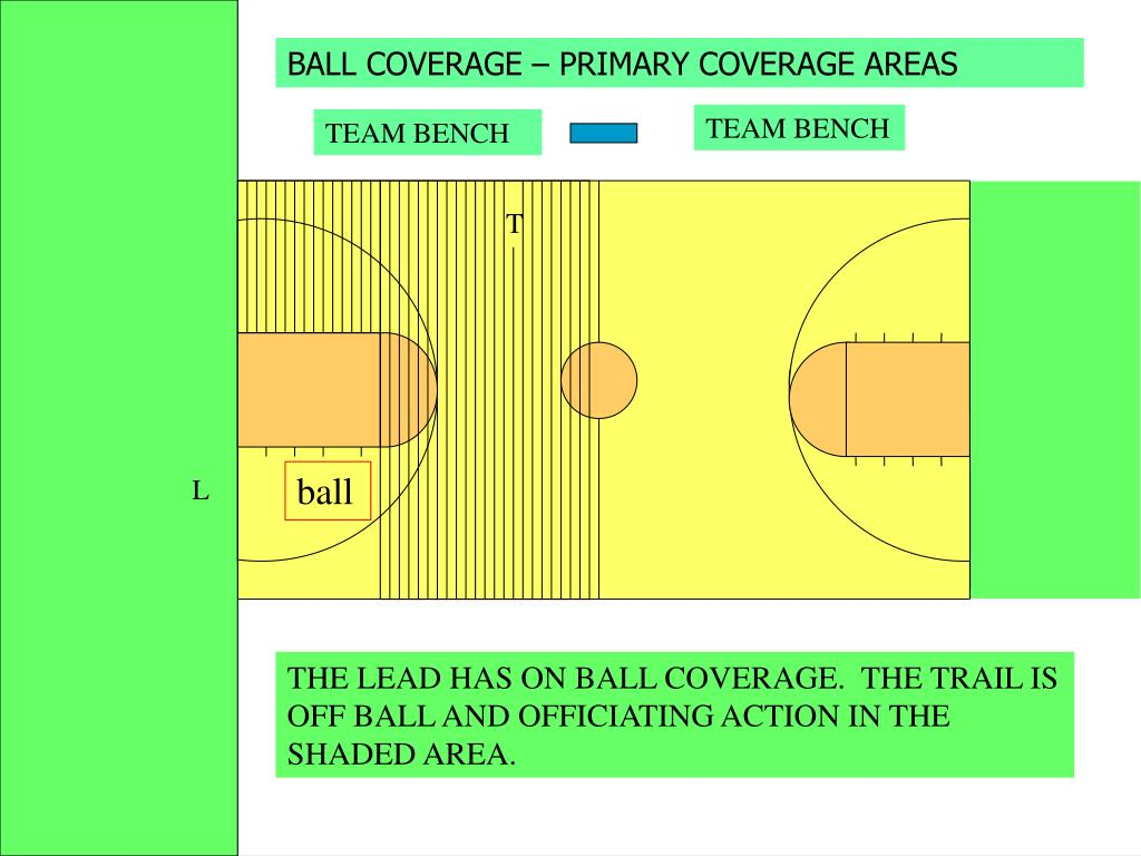 BALL COVERAGE – PRIMARY COVERAGE AREAS