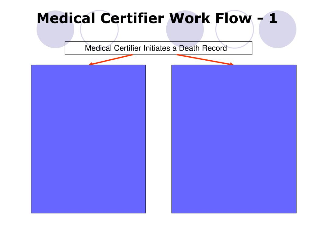 Medical Certifier Work Flow - 1