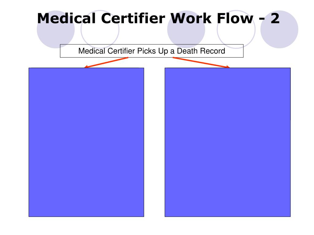 Medical Certifier Work Flow - 2