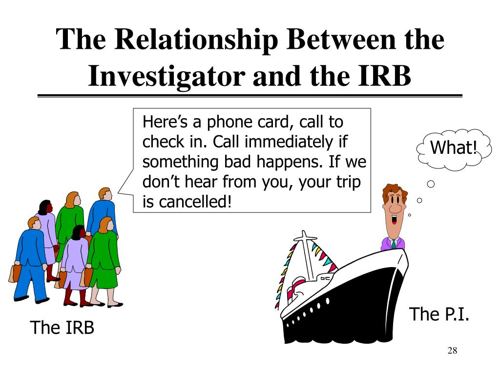 The Relationship Between the Investigator and the IRB