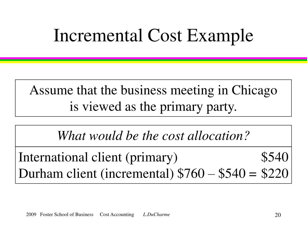 Incremental Cost Example