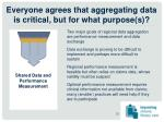 everyone agrees that aggregating data is critical but for what purpose s
