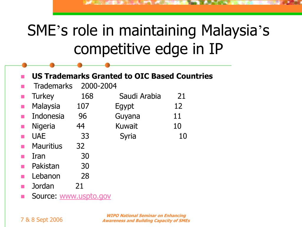 US Trademarks Granted to OIC Based Countries