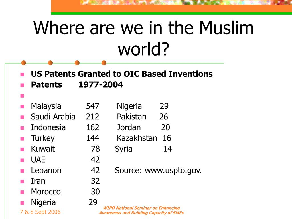 Where are we in the Muslim world?