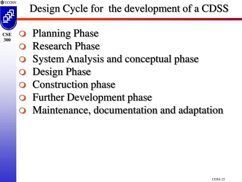 Design Cycle for  the development of a CDSS