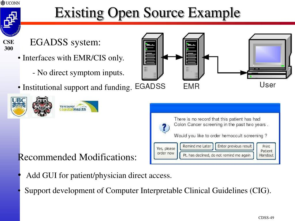 Existing Open Source Example