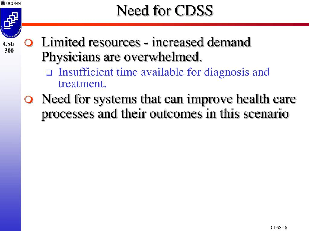 Need for CDSS