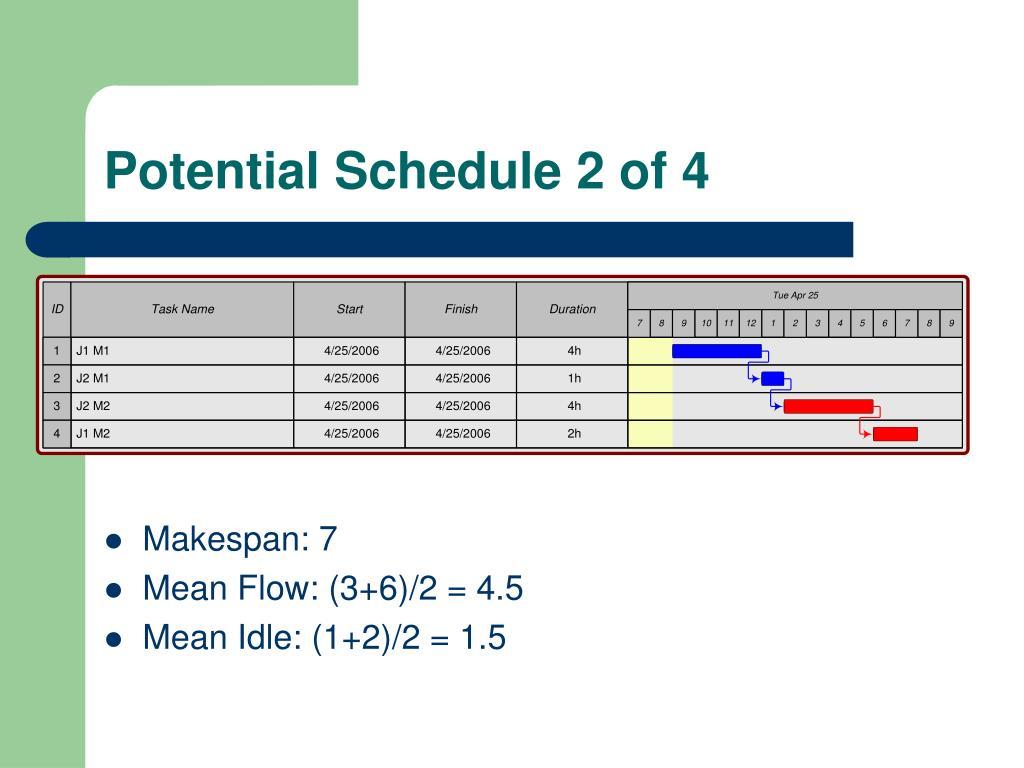 Potential Schedule 2 of 4