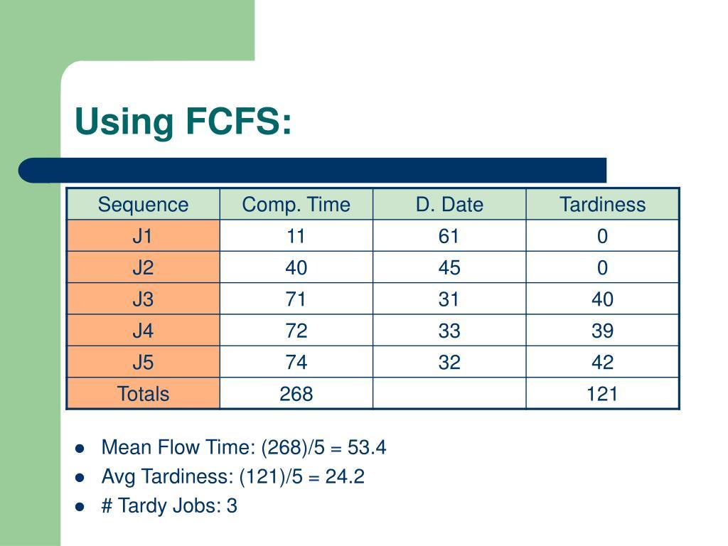 Using FCFS: