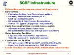 scrf infrastructure