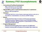 summary fy07 accomplishments36