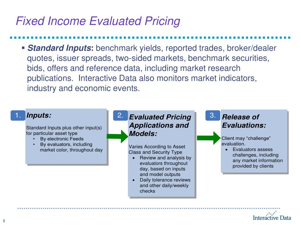 Fixed Income Evaluated Pricing