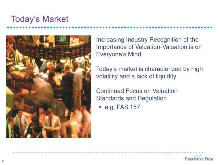 Today s market
