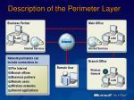 description of the perimeter layer