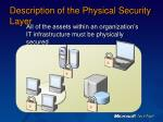 description of the physical security layer