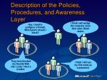 description of the policies procedures and awareness layer
