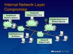 internal network layer compromise