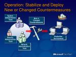 operation stabilize and deploy new or changed countermeasures