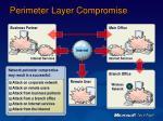 perimeter layer compromise