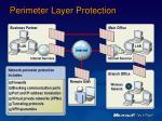 perimeter layer protection