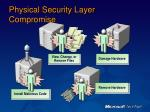 physical security layer compromise