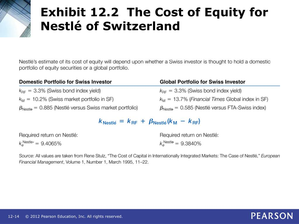 Exhibit 12.2  The Cost of Equity for Nestlé of Switzerland