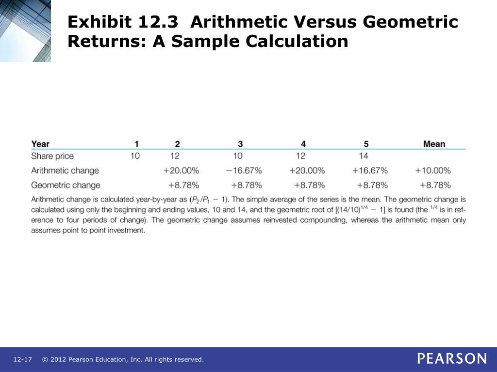 Exhibit 12.3  Arithmetic Versus Geometric Returns: A Sample Calculation