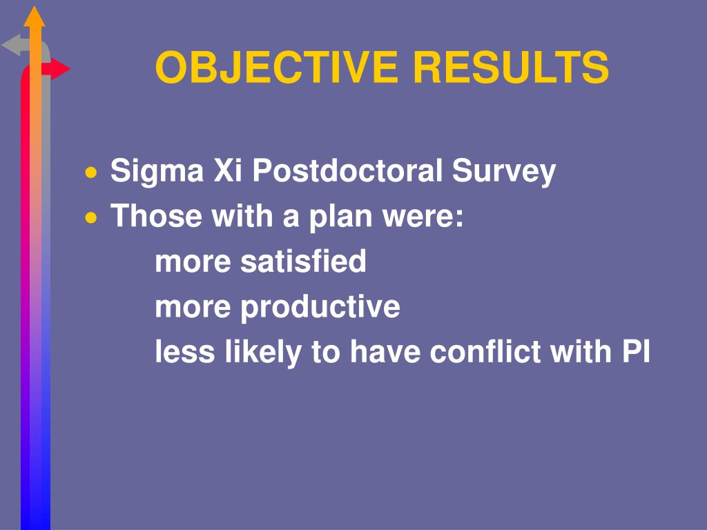 OBJECTIVE RESULTS