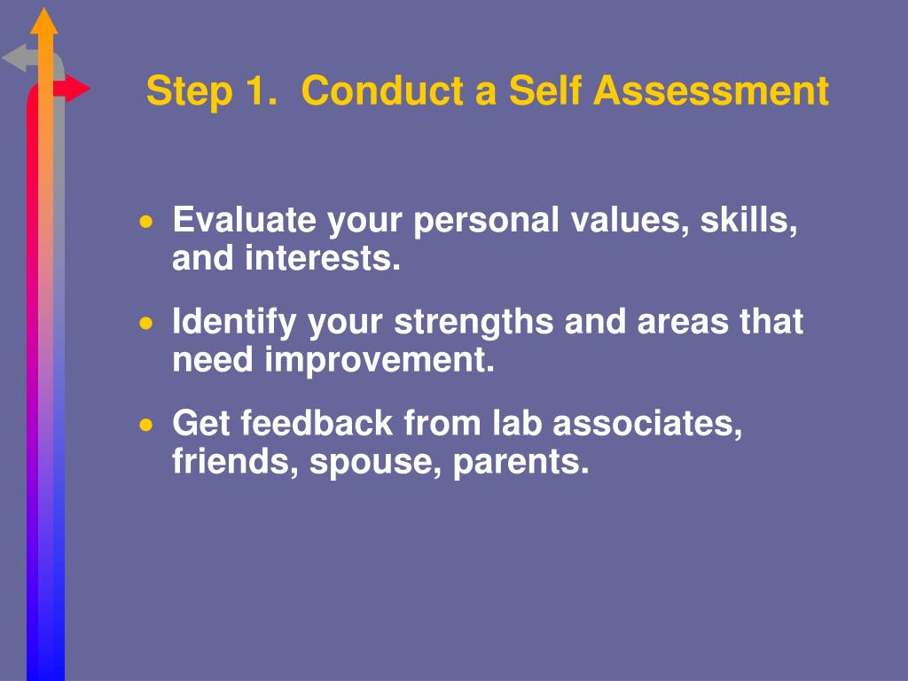 Step 1.  Conduct a Self Assessment