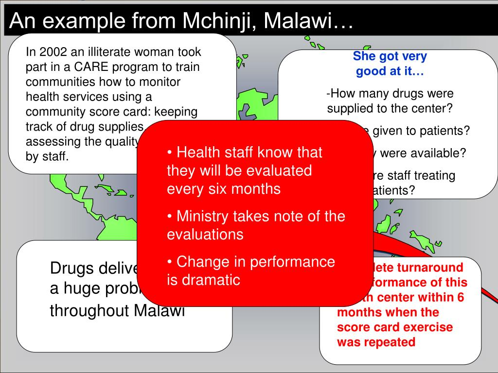 In 2002 an illiterate woman took part in a CARE program to train communities how to monitor health services using a community score card: keeping track of drug supplies, and assessing the quality of service by staff.