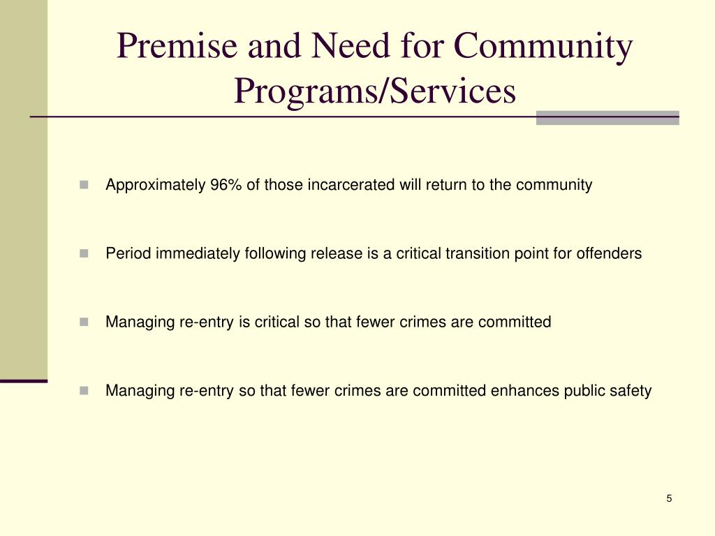 Premise and Need for Community Programs/Services