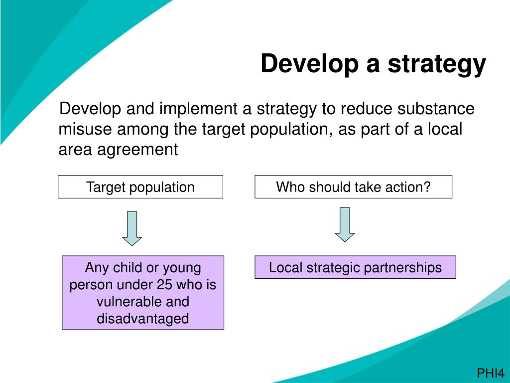 Develop a strategy