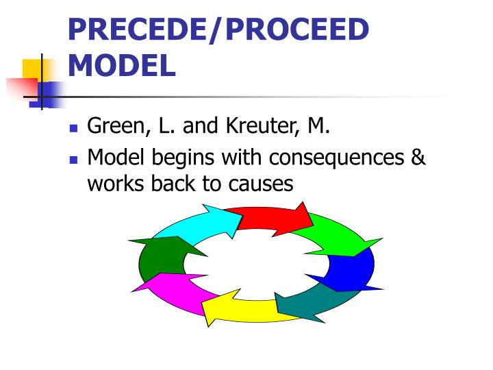 PPT - Models for Health Education and Health Promotion Programming ...