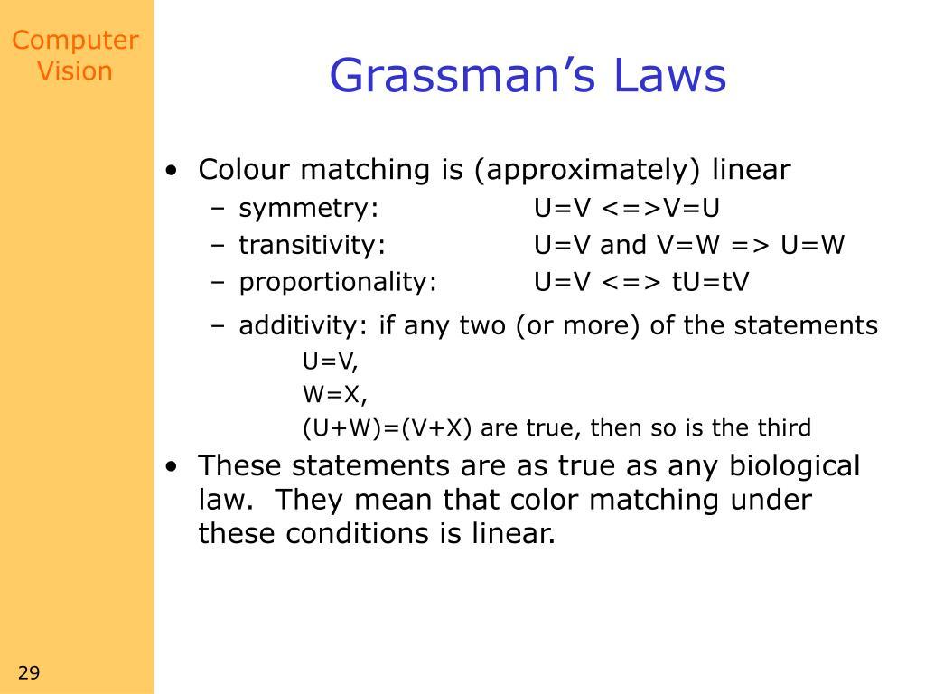 Grassman's Laws