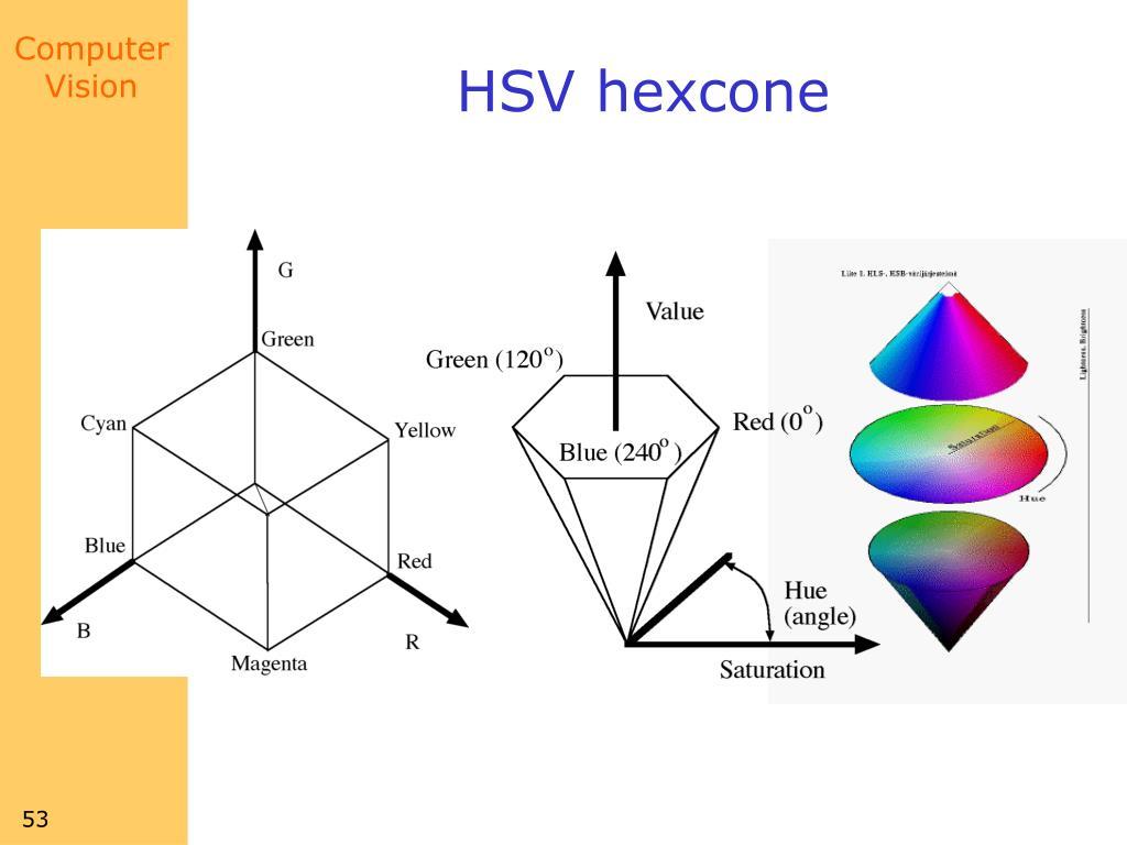 HSV hexcone