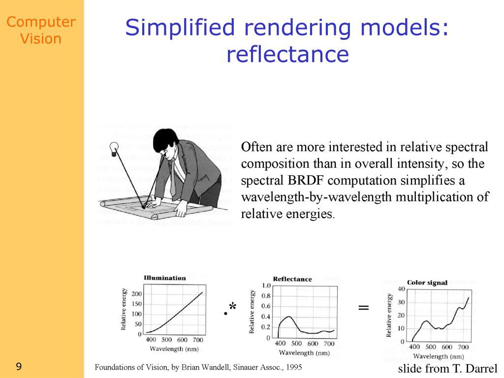 Simplified rendering models: reflectance
