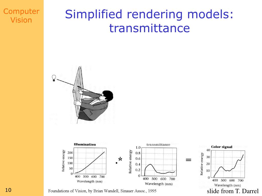 Simplified rendering models: transmittance