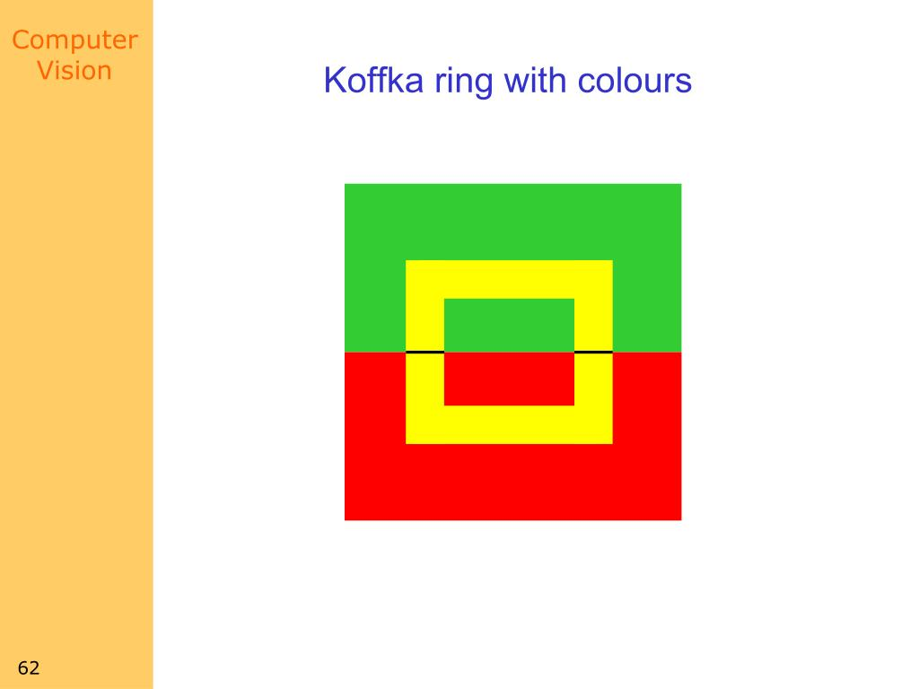 Koffka ring with colours