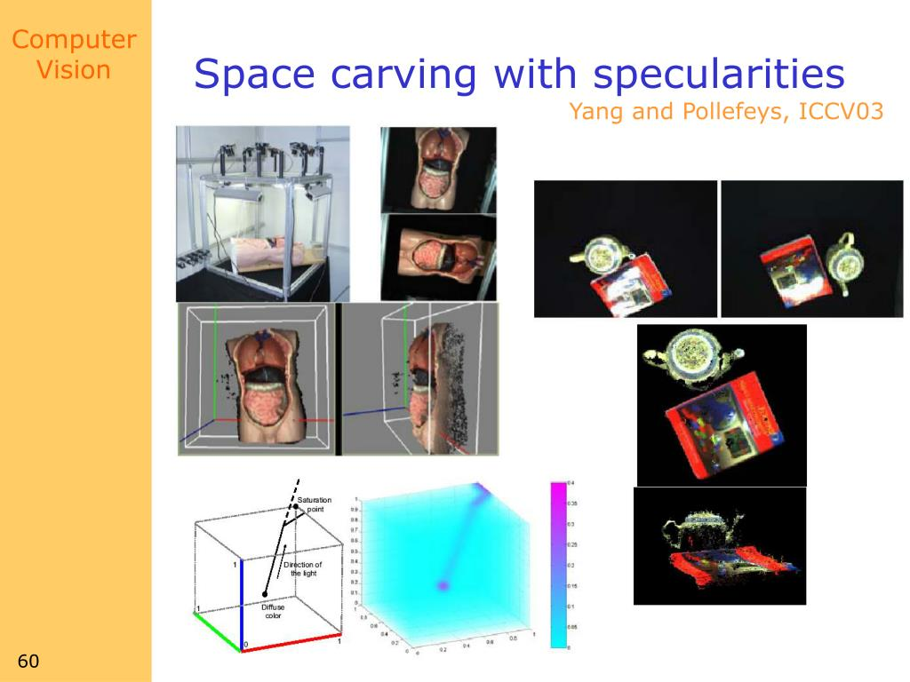 Space carving with specularities