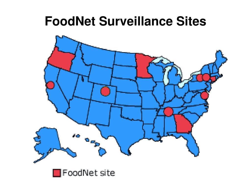 FoodNet Surveillance Sites