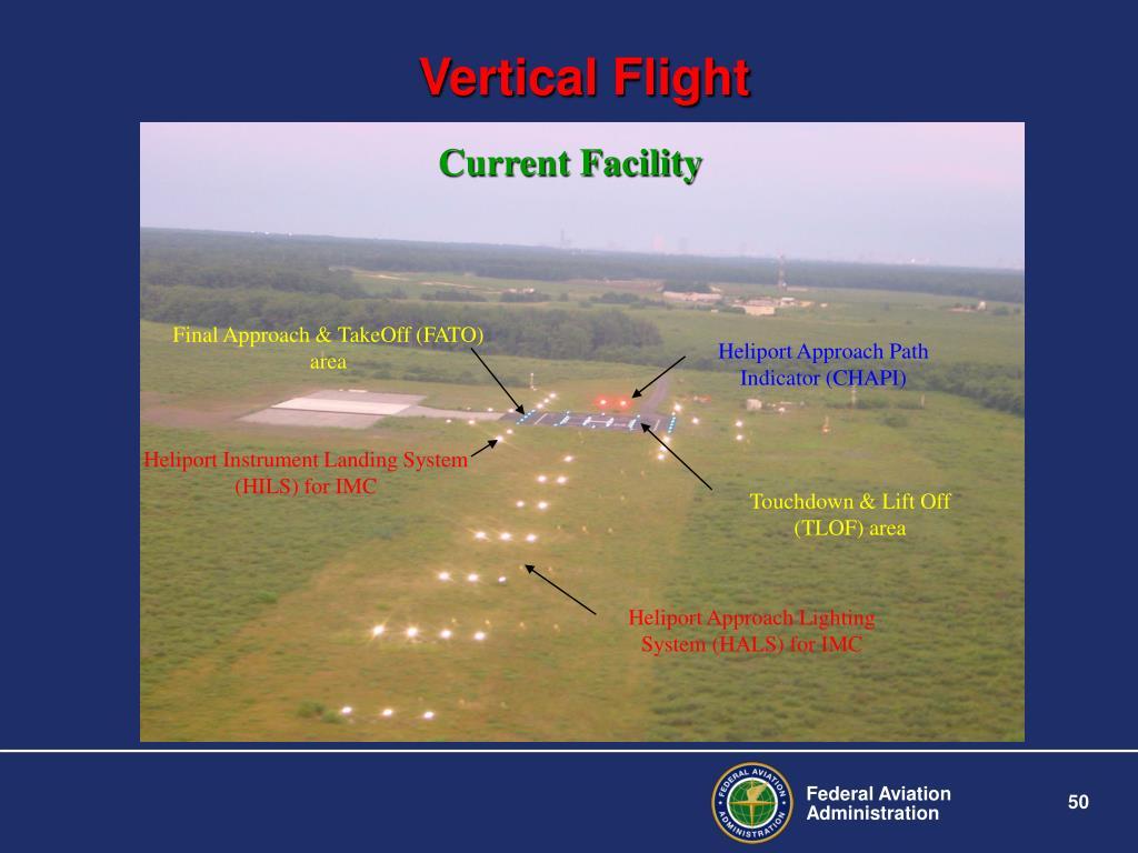 Final Approach & TakeOff (FATO) area