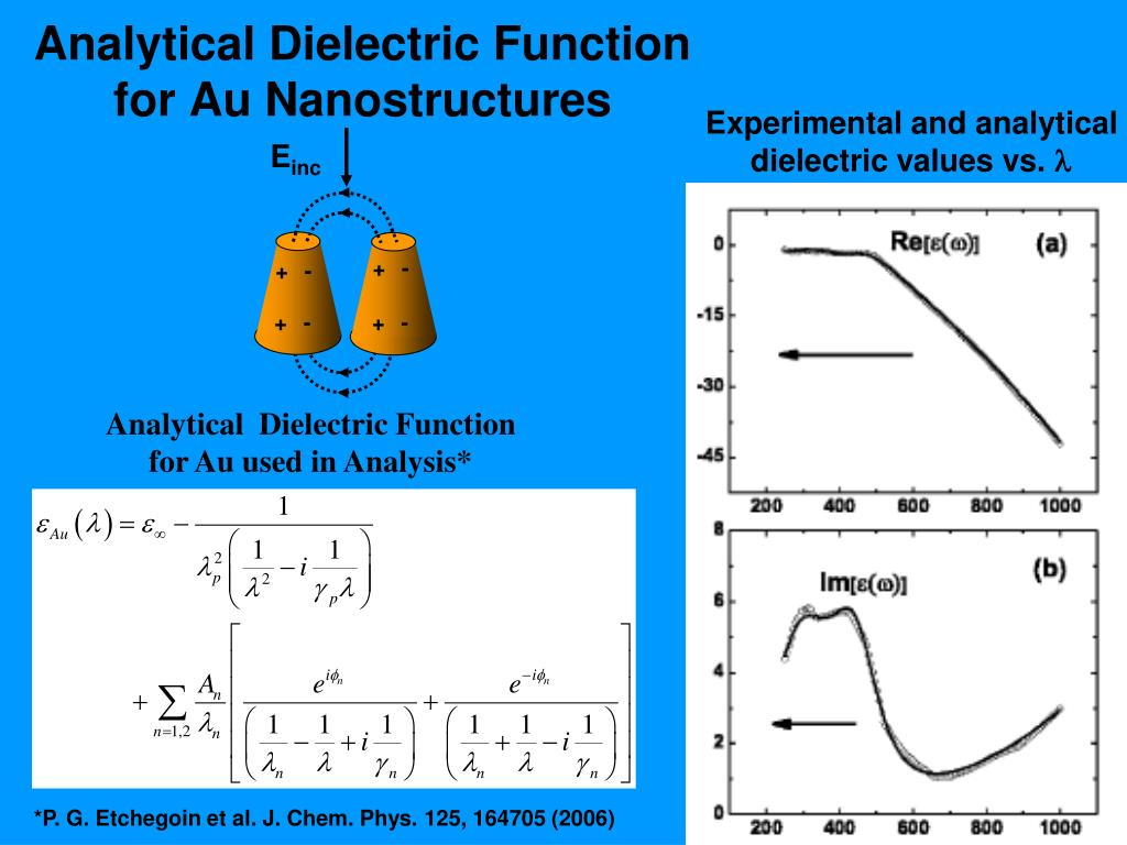 Analytical Dielectric Function