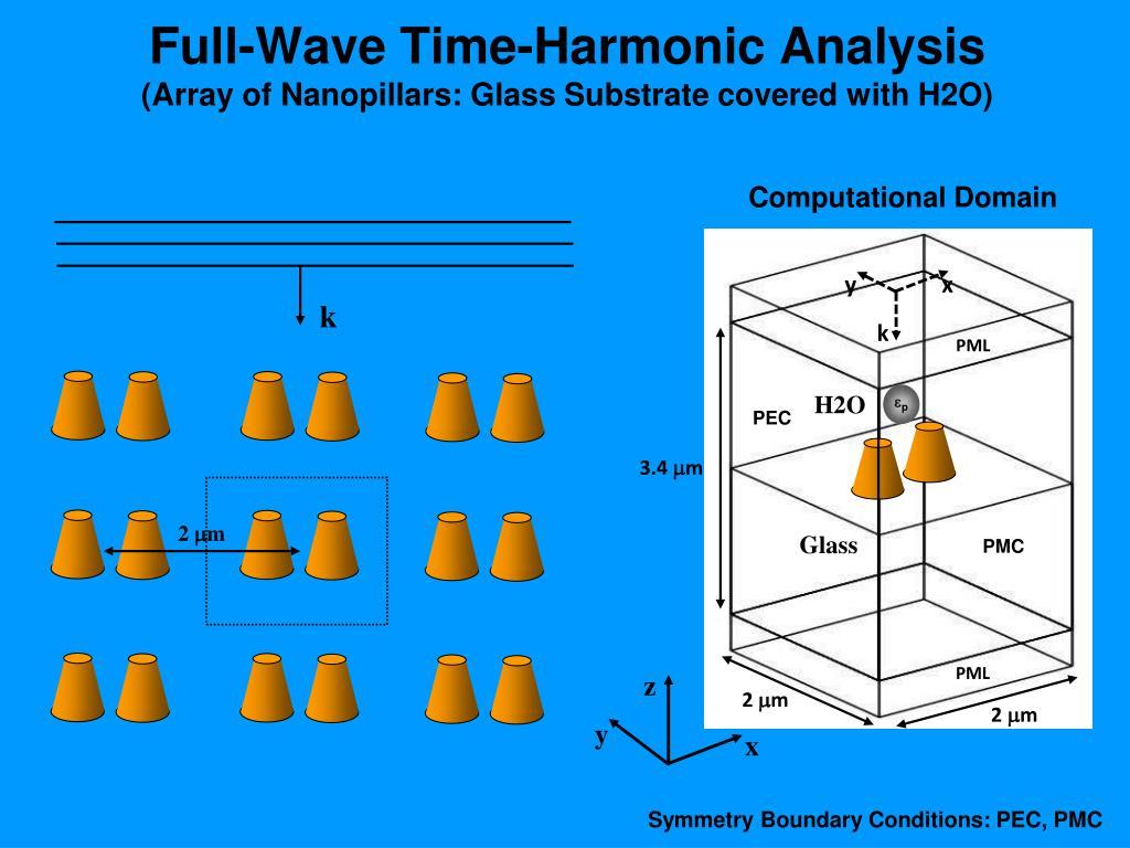 Full-Wave Time-Harmonic Analysis