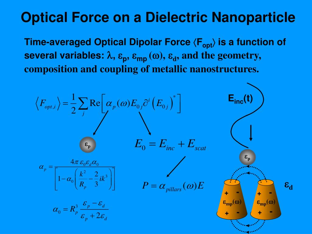 Optical Force on a Dielectric Nanoparticle