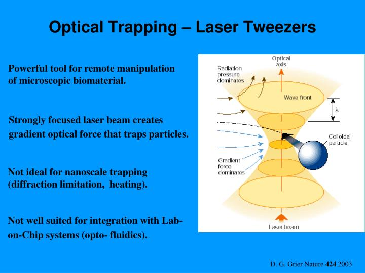 Optical trapping laser tweezers