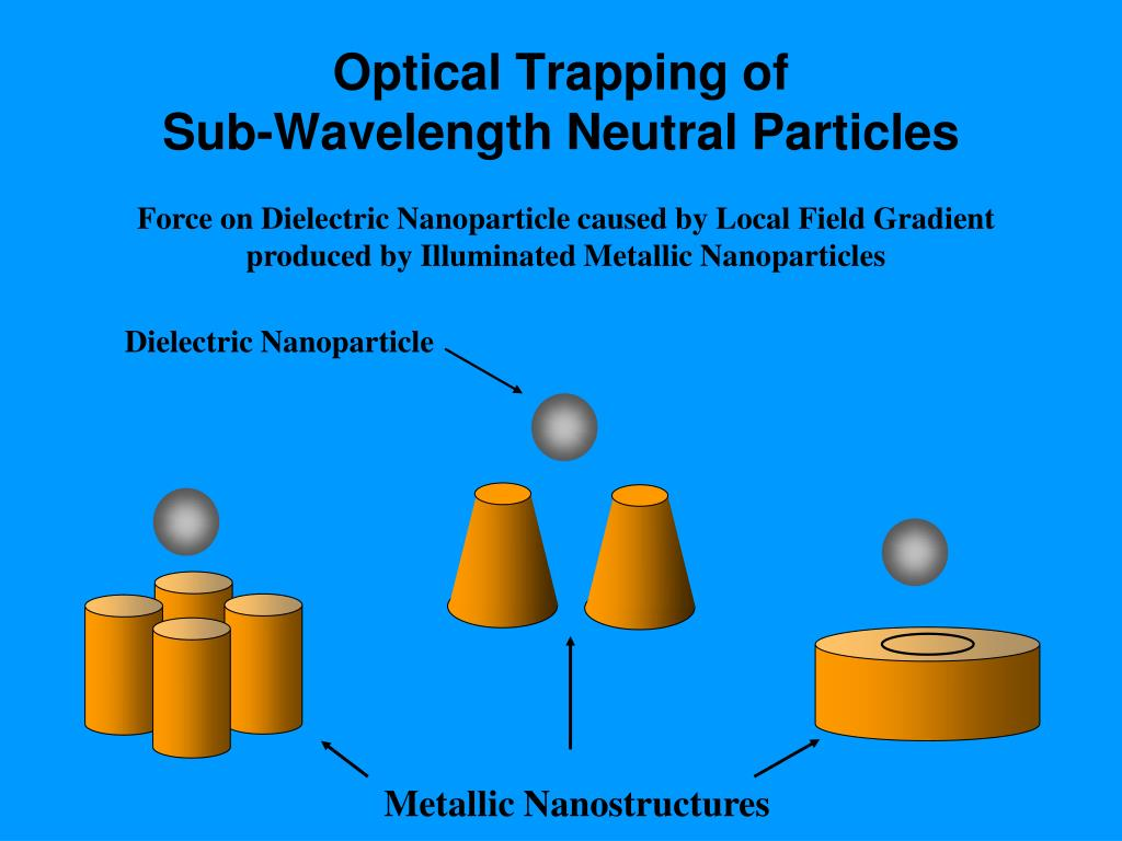 Optical Trapping of