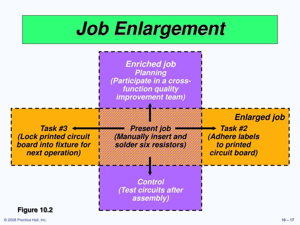 Enriched job