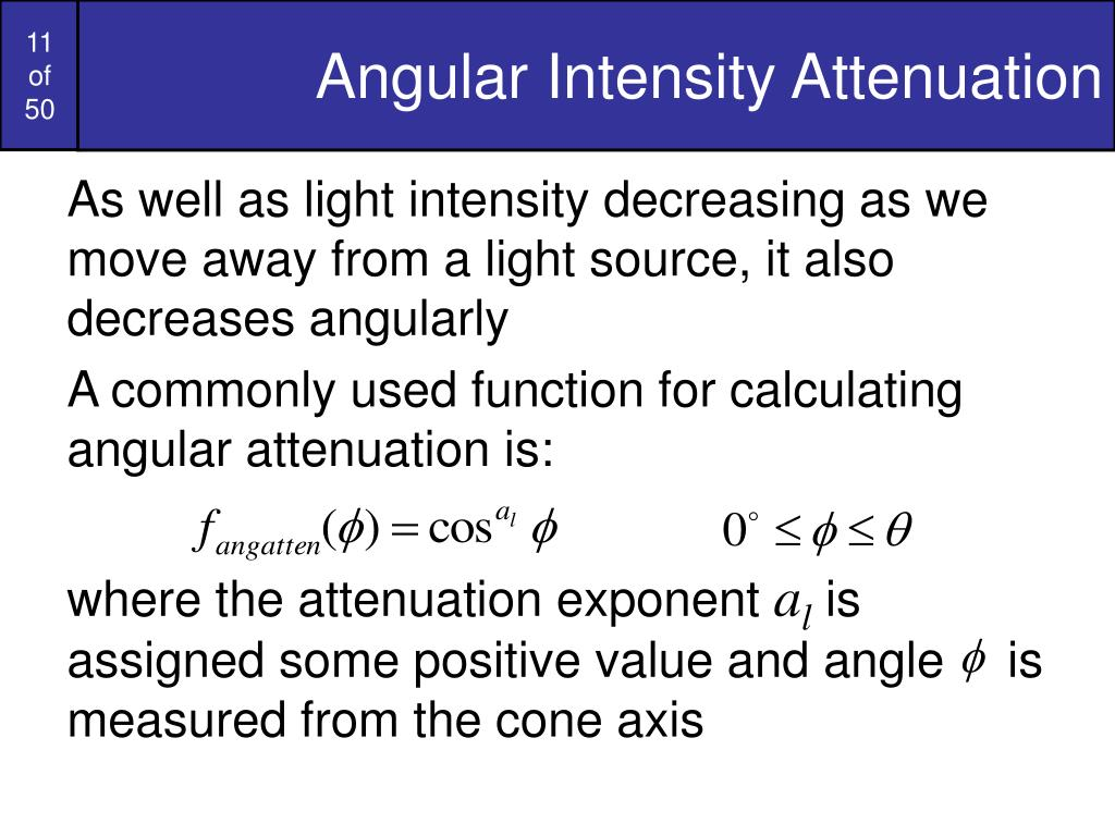 Angular Intensity Attenuation